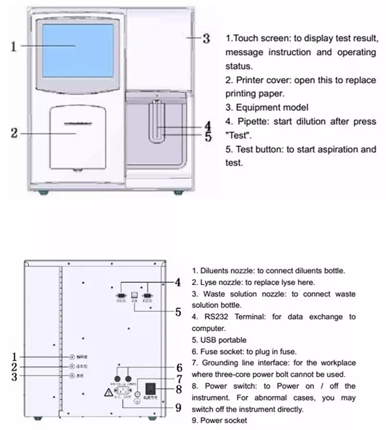 Hematology Analyzer 4 (3).png